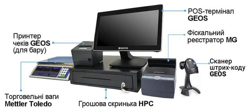 Расширенная система для магазина: